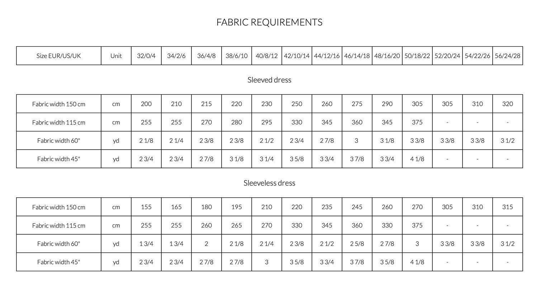 Kielo wrap dress & jumpsuit -ompelukaava mekon kankaanmenekki